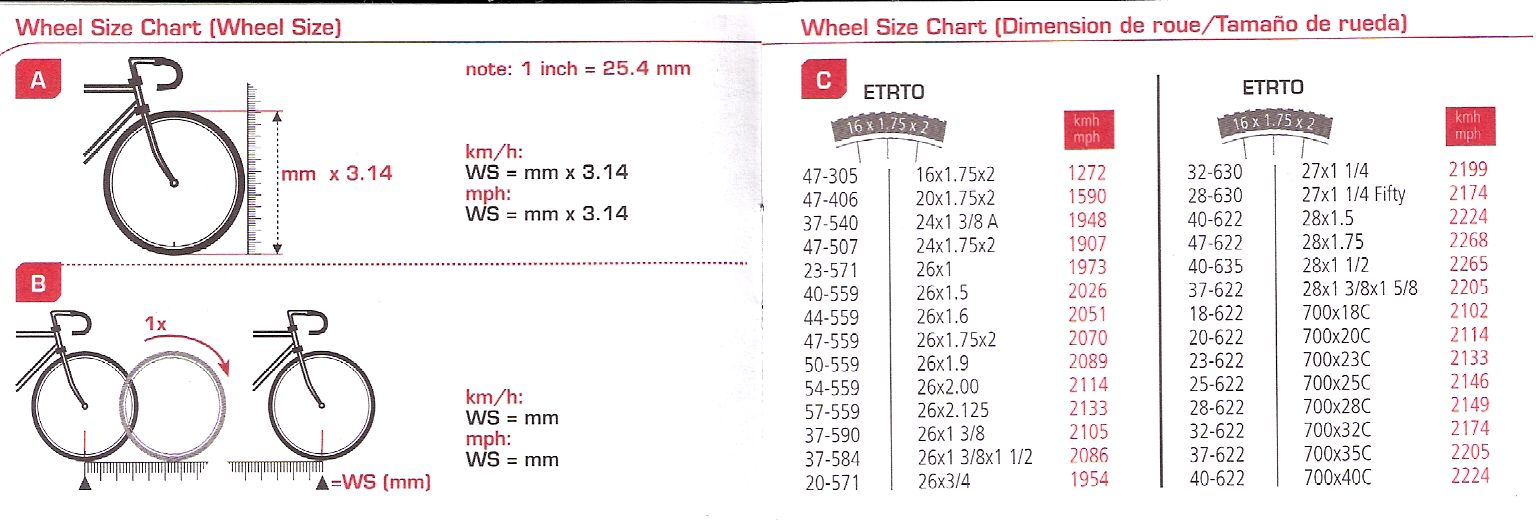 Bike computer tyre size chart the colorado cyclist shop for sigma bc 506 bike computer cyan skies nvjuhfo Images